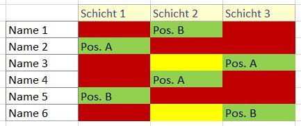 HiOrg_%C3%9Cbersicht_Einteilung
